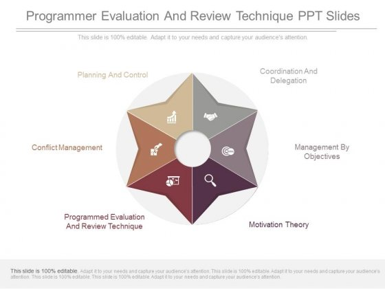 Programmer Evaluation And Review Technique Ppt Slides