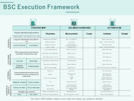 Progress Assessment Outline BSC Execution Framework Ppt PowerPoint Presentation Summary Picture PDF
