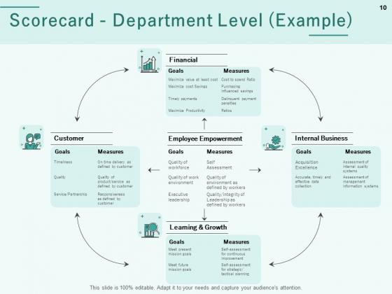 Progress_Assessment_Outline_Ppt_PowerPoint_Presentation_Complete_Deck_With_Slides_Slide_10