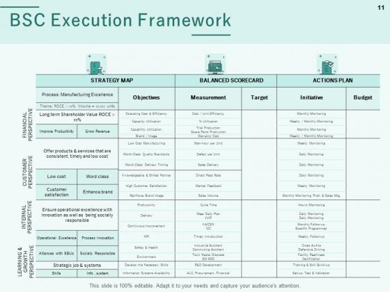 Progress_Assessment_Outline_Ppt_PowerPoint_Presentation_Complete_Deck_With_Slides_Slide_11