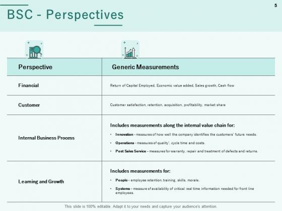 Progress_Assessment_Outline_Ppt_PowerPoint_Presentation_Complete_Deck_With_Slides_Slide_5