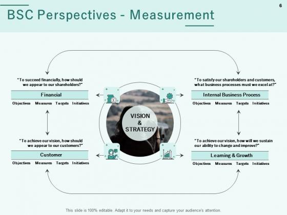 Progress_Assessment_Outline_Ppt_PowerPoint_Presentation_Complete_Deck_With_Slides_Slide_6
