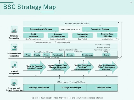 Progress_Assessment_Outline_Ppt_PowerPoint_Presentation_Complete_Deck_With_Slides_Slide_8