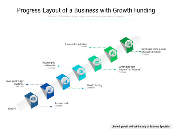 Progress Layout Of A Business With Growth Funding Ppt PowerPoint Presentation Gallery Example PDF
