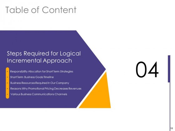 Progressive_Ppt_PowerPoint_Presentation_Complete_Deck_With_Slides_Slide_11