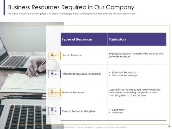 Progressive_Ppt_PowerPoint_Presentation_Complete_Deck_With_Slides_Slide_15