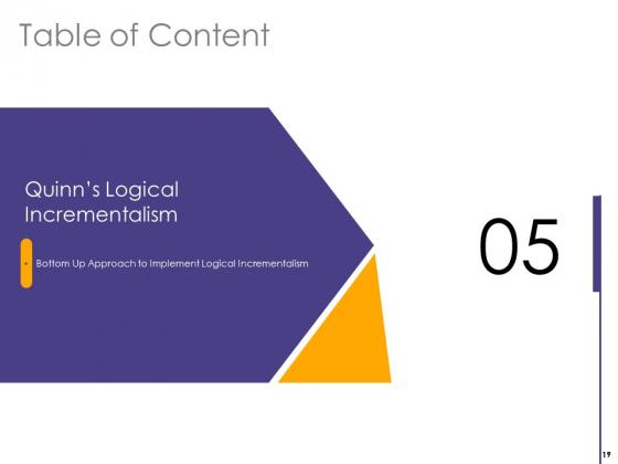 Progressive_Ppt_PowerPoint_Presentation_Complete_Deck_With_Slides_Slide_19