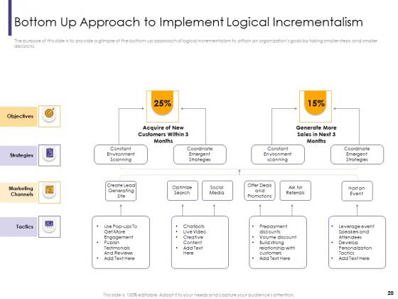 Progressive_Ppt_PowerPoint_Presentation_Complete_Deck_With_Slides_Slide_20