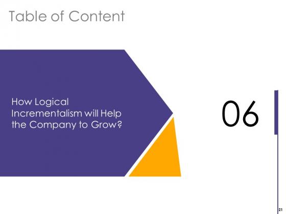 Progressive_Ppt_PowerPoint_Presentation_Complete_Deck_With_Slides_Slide_21