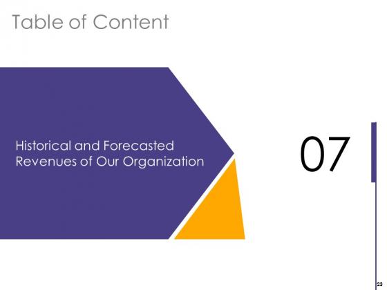 Progressive_Ppt_PowerPoint_Presentation_Complete_Deck_With_Slides_Slide_23
