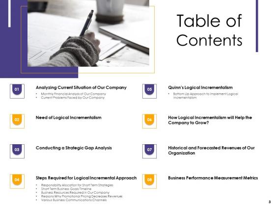 Progressive_Ppt_PowerPoint_Presentation_Complete_Deck_With_Slides_Slide_3