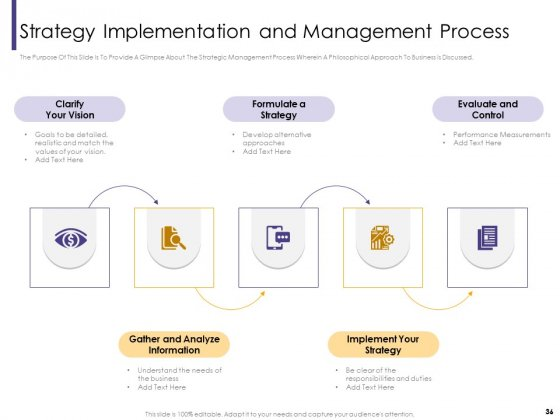 Progressive_Ppt_PowerPoint_Presentation_Complete_Deck_With_Slides_Slide_36