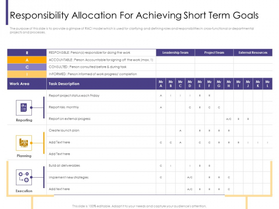 Progressive_Responsibility_Allocation_For_Achieving_Short_Term_Goals_Ppt_Layouts_Gallery_PDF_Slide_1