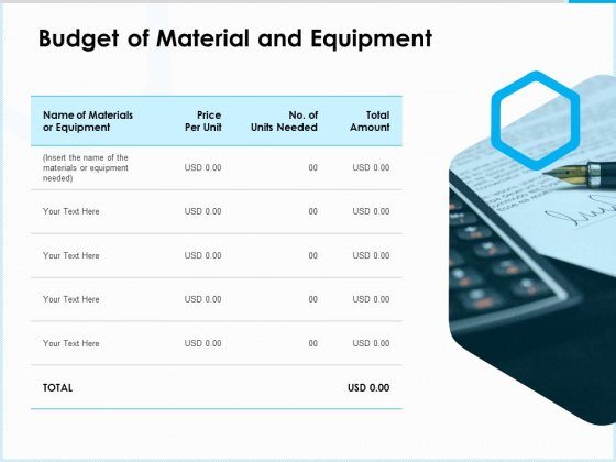 Project Budget Budget Of Material And Equipment Ppt PowerPoint Presentation Ideas Example PDF