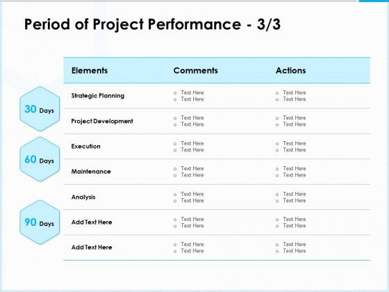 Project Budget Period Of Project Performance Actions Ppt PowerPoint Presentation Inspiration Infographics PDF