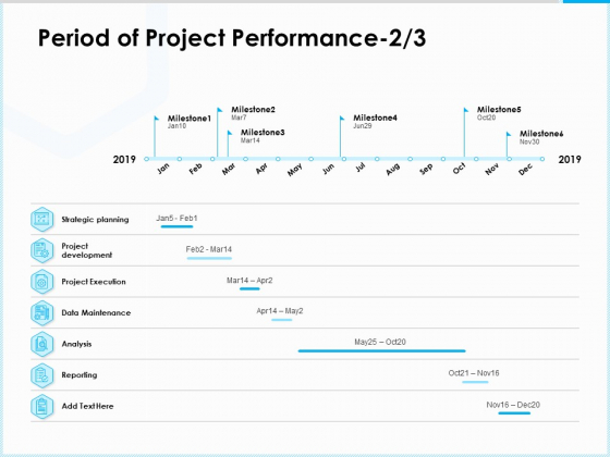 Project Budget Period Of Project Performance Planning Ppt PowerPoint Presentation Styles Aids PDF