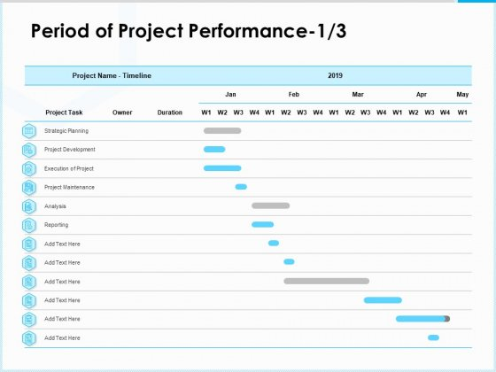 Project Budget Period Of Project Performance Timeline Ppt PowerPoint Presentation Infographic Template Aids PDF