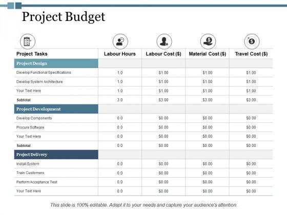 Project Budget Ppt PowerPoint Presentation Inspiration Pictures