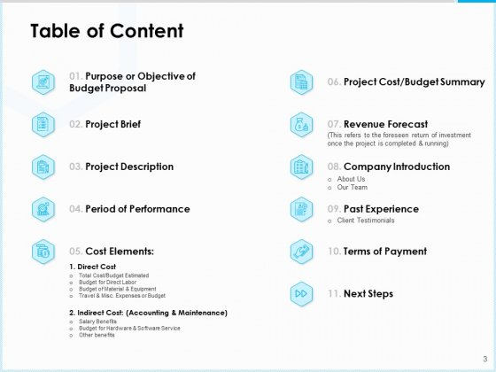 Project_Budget_Proposal_Ppt_PowerPoint_Presentation_Complete_Deck_With_Slides_Slide_3