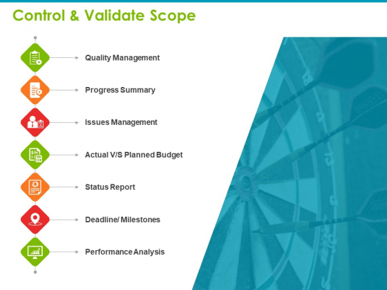Project Capabilities Control And Validate Scope Ppt Summary Visuals PDF