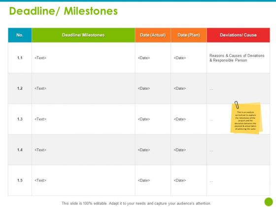 Project Capabilities Deadline Milestones Ppt Portfolio Rules PDF