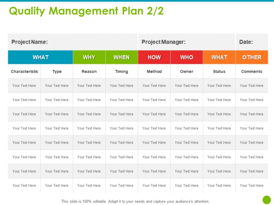 Project Capabilities Quality Management Plan Type Ppt Model Slide PDF