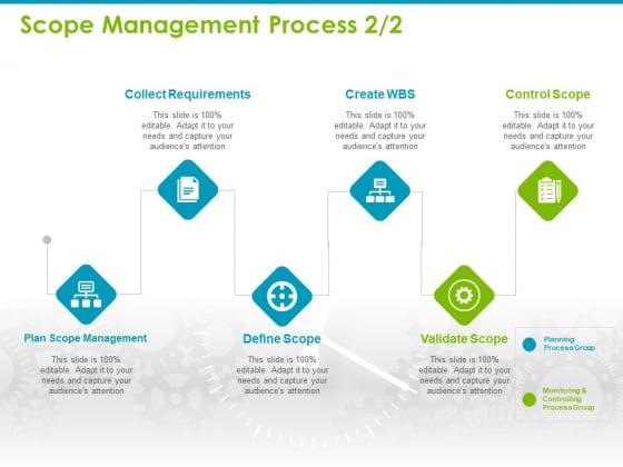 Project Capabilities Scope Management Process Scope Ppt File Ideas PDF