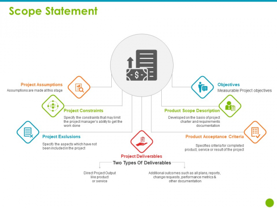 Project_Capabilities_Scope_Statement_Ppt_Professional_Designs_Download_PDF_Slide_1