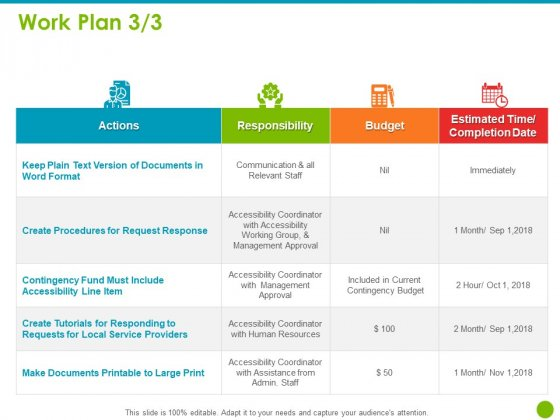 Project Capabilities Work Plan Actions Ppt Model Example Introduction PDF