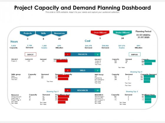 Project Capacity And Demand Planning Dashboard Ppt PowerPoint Presentation File Styles PDF