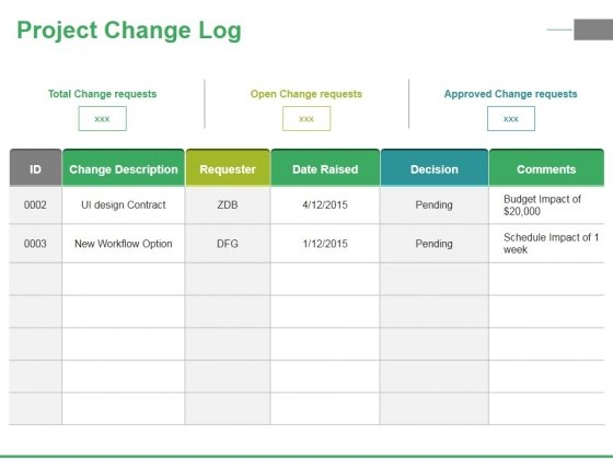 Project Change Log Ppt PowerPoint Presentation Layouts Outline