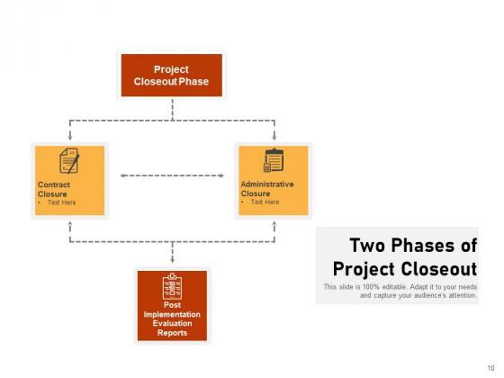 Project_Closure_Circular_Outline_Implementation_Ppt_PowerPoint_Presentation_Complete_Deck_Slide_10