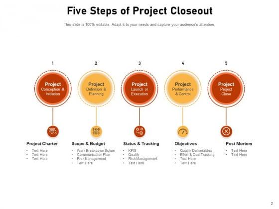 Project_Closure_Circular_Outline_Implementation_Ppt_PowerPoint_Presentation_Complete_Deck_Slide_2