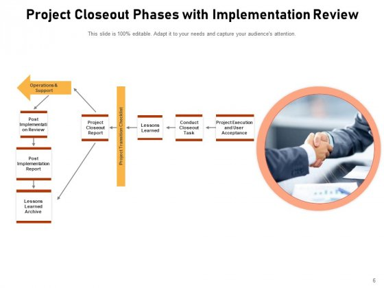 Project_Closure_Circular_Outline_Implementation_Ppt_PowerPoint_Presentation_Complete_Deck_Slide_6