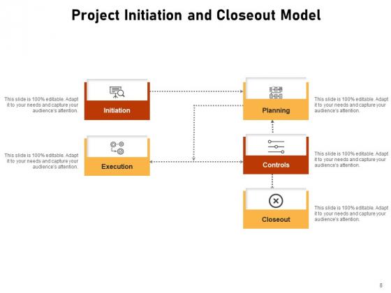 Project_Closure_Circular_Outline_Implementation_Ppt_PowerPoint_Presentation_Complete_Deck_Slide_8