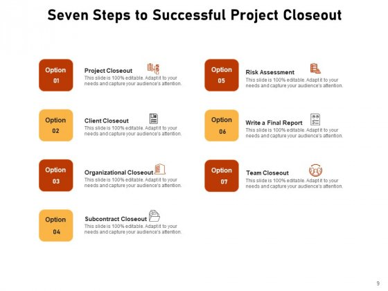 Project_Closure_Circular_Outline_Implementation_Ppt_PowerPoint_Presentation_Complete_Deck_Slide_9