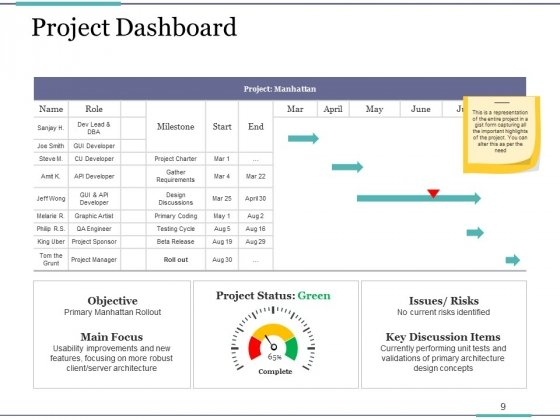 Project_Closure_Process_Steps_Ppt_PowerPoint_Presentation_Complete_Deck_With_Slides_Slide_9