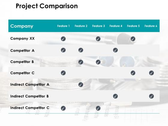 Project Comparison Ppt PowerPoint Presentation File Topics