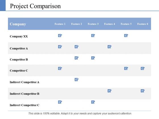 Project Comparison Ppt PowerPoint Presentation Outline Format Ideas