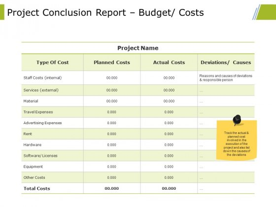 Project Conclusion Report Budget Costs Ppt PowerPoint Presentation Gallery File Formats