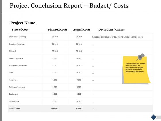 Project Conclusion Report Budget Costs Ppt PowerPoint Presentation Icon Deck