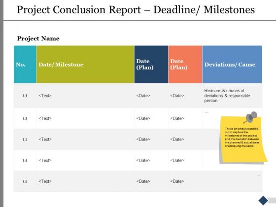 Project Conclusion Report Deadline Milestones Ppt PowerPoint Presentation Infographics Format Ideas