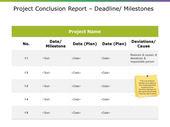 Project Conclusion Report Deadline Milestones Ppt PowerPoint Presentation Pictures Layouts