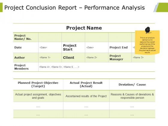 Project Conclusion Report Performance Analysis Ppt PowerPoint Presentation Layouts Portfolio