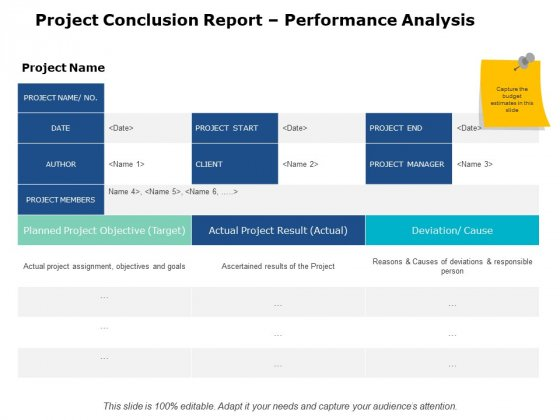 Project Conclusion Report Performance Analysis Ppt PowerPoint Presentation Template