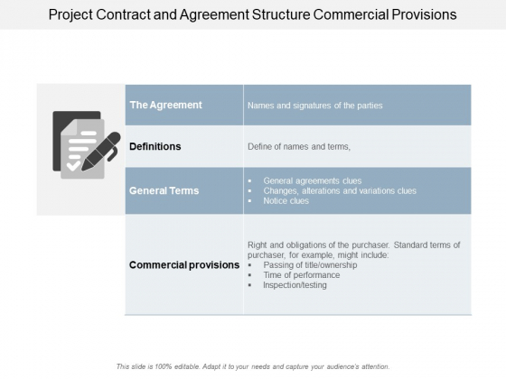Project Contract And Agreement Structure Commercial Provisions Ppt Powerpoint Presentation Professional Influencers