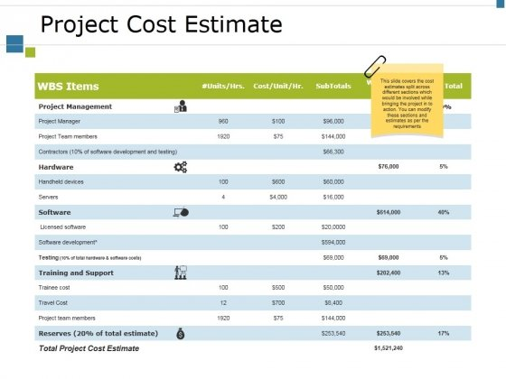 Project Cost Estimate Ppt PowerPoint Presentation Inspiration Layouts