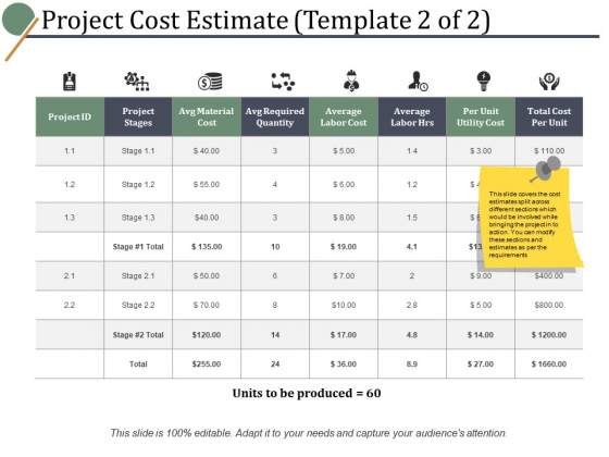 Project Cost Estimate Project Stages Ppt PowerPoint Presentation Inspiration Designs