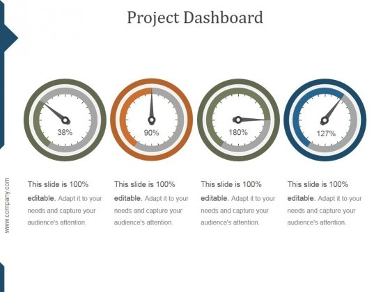 Project Dashboard Ppt PowerPoint Presentation Design Ideas