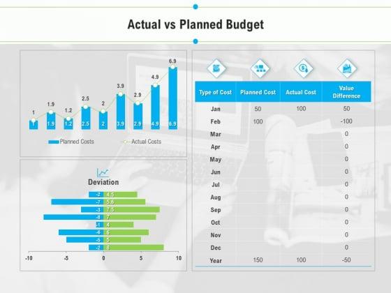 Project Deliverables Outline Actual Vs Planned Budget Ppt Professional Inspiration PDF